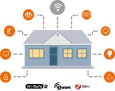 Huis met fireangel netwerk rookmelders